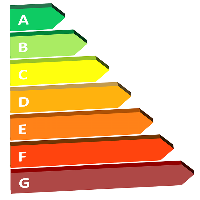 Energieeffiziensklasse A++